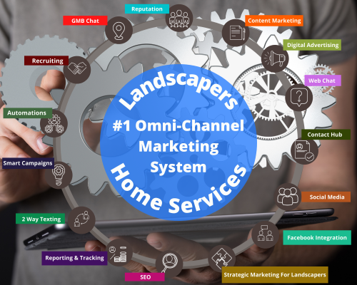 DRAFT Copy of Omni Channel Marketing System For Landscapers Home Service Companies